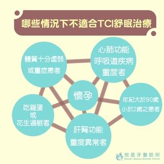 【舒眠治療】哪些情況不適合TCI舒眠治療